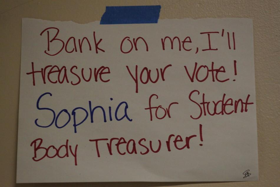 how to write a student council speech for treasurer